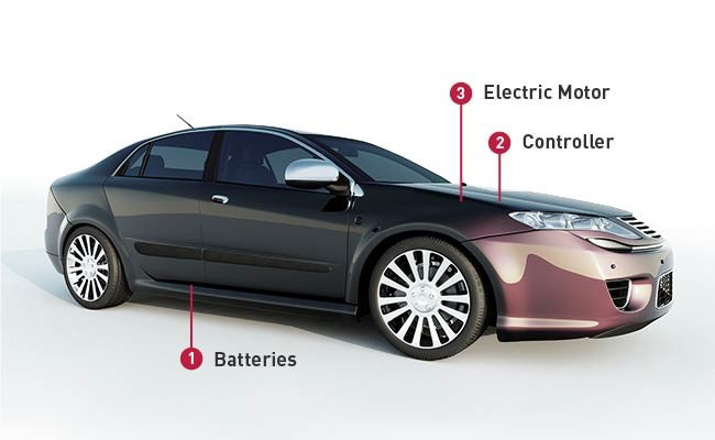 Electric-Vehicle-Graphic