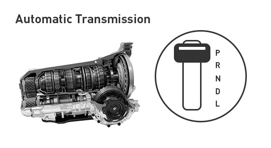 Gráfico de transmisión automática